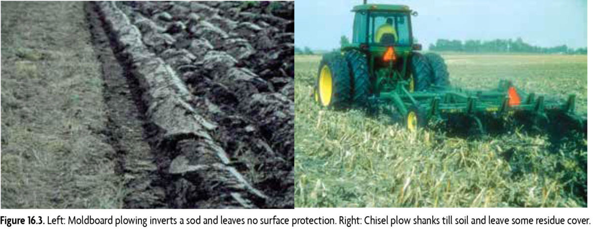 Figure 16.3. Left: Moldboard plowing inverts a sod and leaves no surface protection. Right: Chisel plow shanks till soil and leave some residue cover.