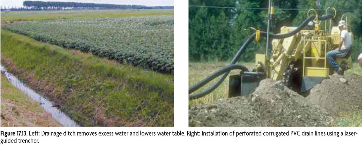Figure 17.13 Left: Drainage ditch removes excess water and lowers water table, Right: Installation of perforated corrugated PVC drain lines using a laser-guided trencher.