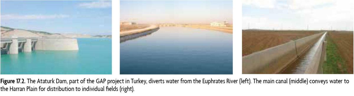 The Ataturk Dam