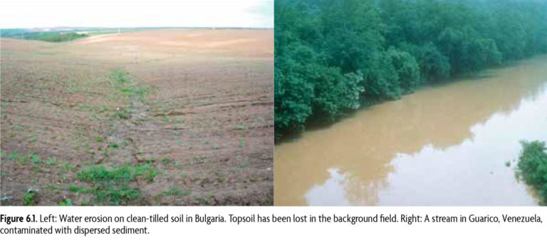 Left: Water erosion on clean-tilled soil in Bulgaria. Topsoil has been lost in the background field. Right: A stream in Guarico, Venezuela, contaminated with dispersed sediment.