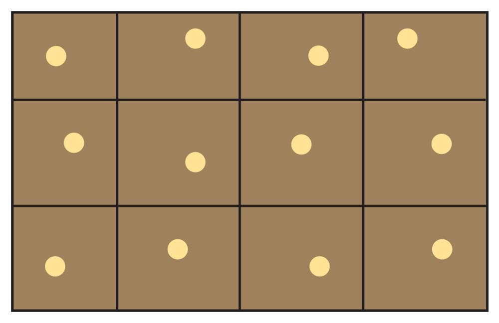 soil sampling grid
