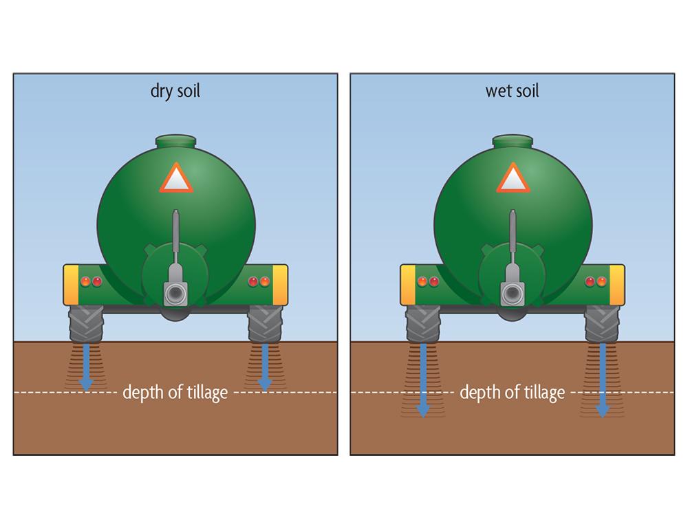 heavy tillage in soil