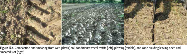 Figure 15.6 Compaction and smearing from wet (plastic) soil conditions: wheel traffic (left), plowing (middle), and zone building leaving open and smeared slot (right).
